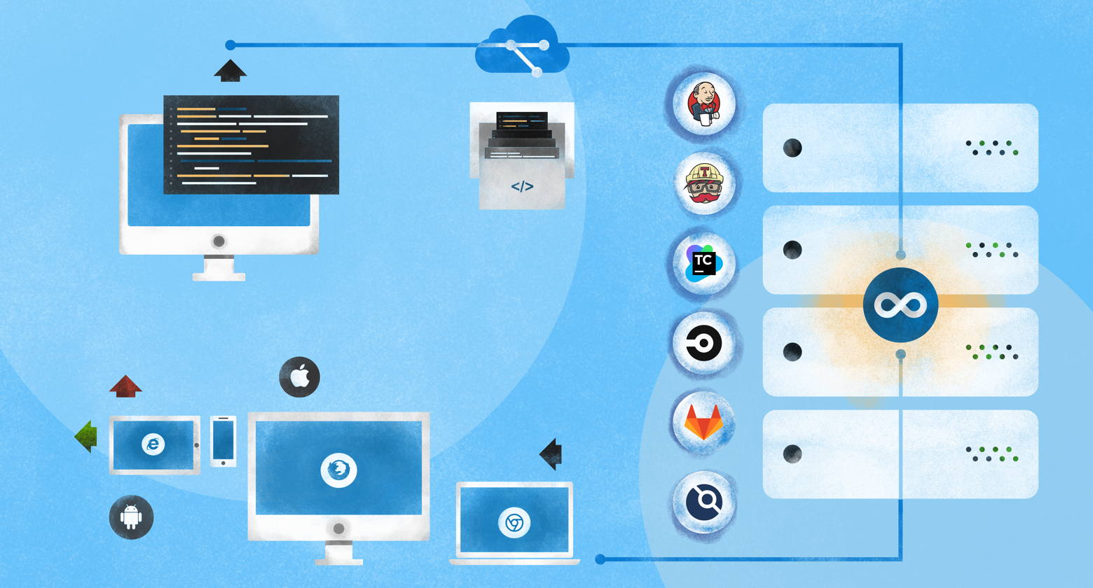 Top 5 continuous integrations (CI) tools in 2019 Browserstack