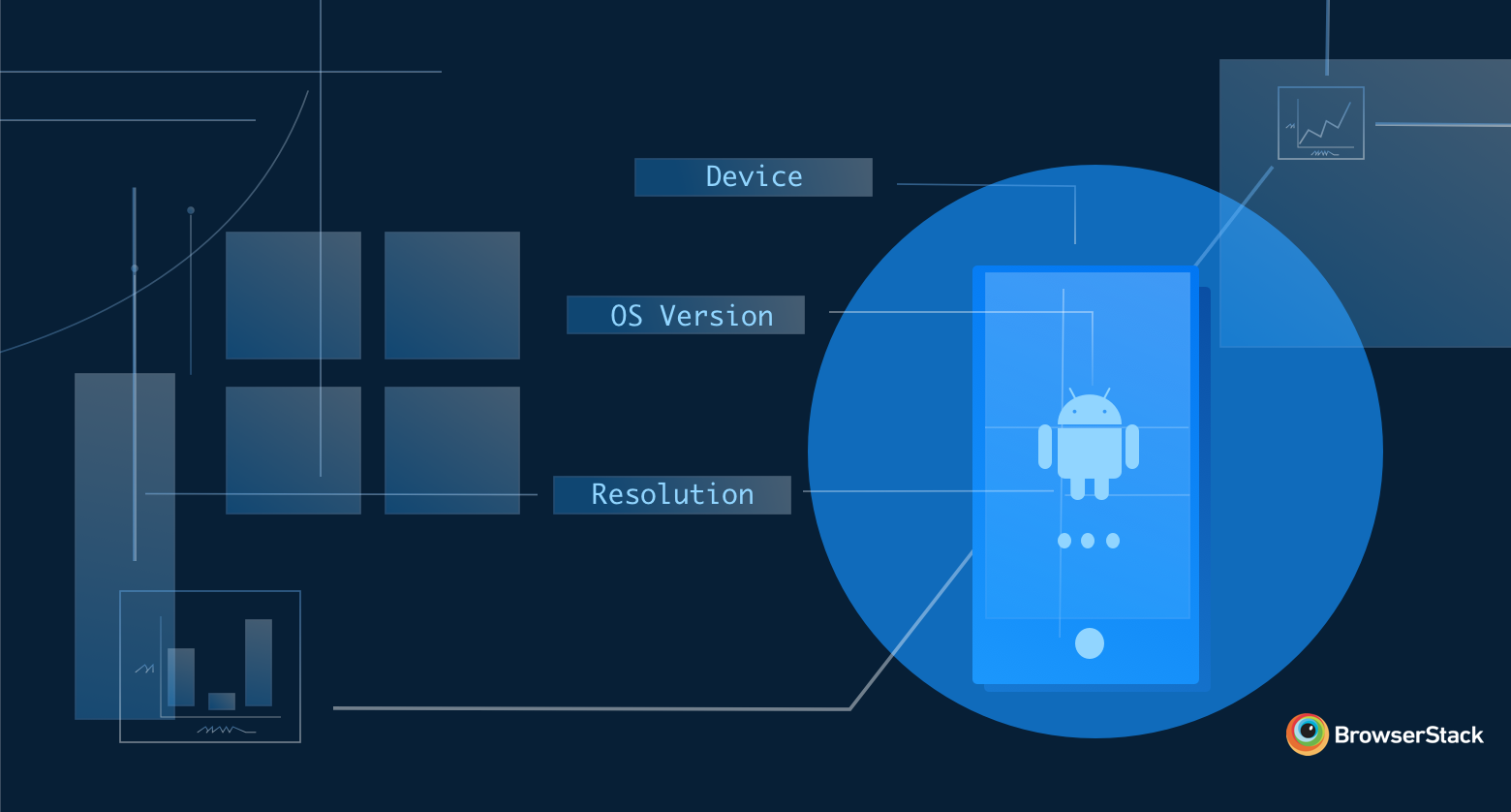 cross-device test strategy for mobile