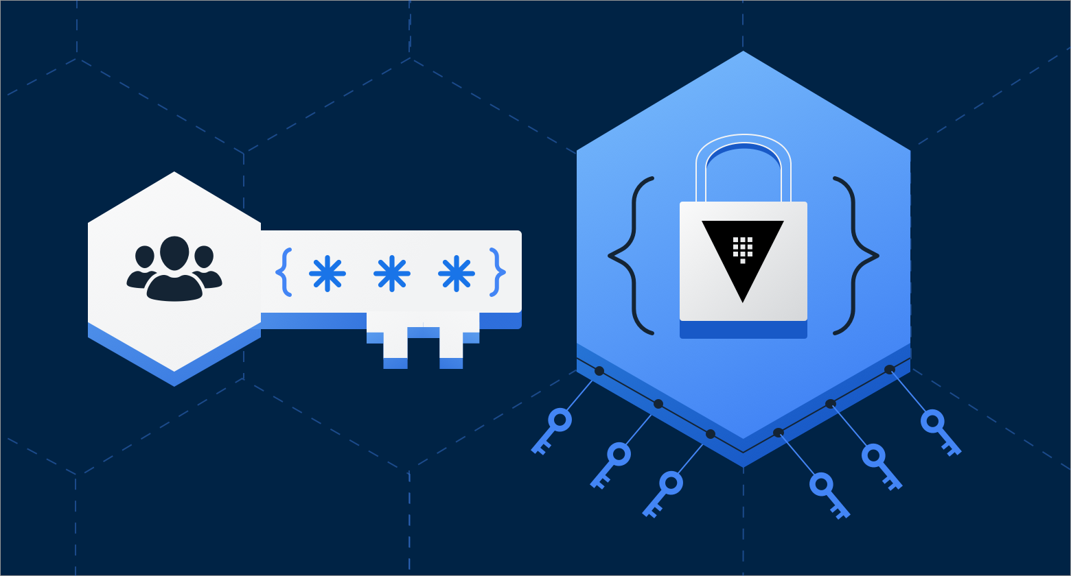 Banner: Key management with vault