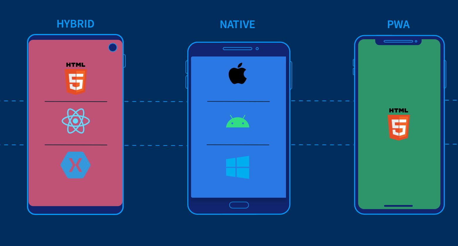 Preparing mobile apps for fragmentation