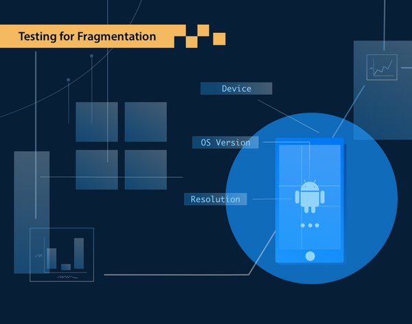 Testing for Fragmentation: The perfect cross-device test strategy for mobile