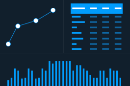 Device Matrix